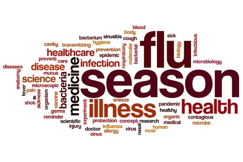 US Flu Season Hits Its Peak