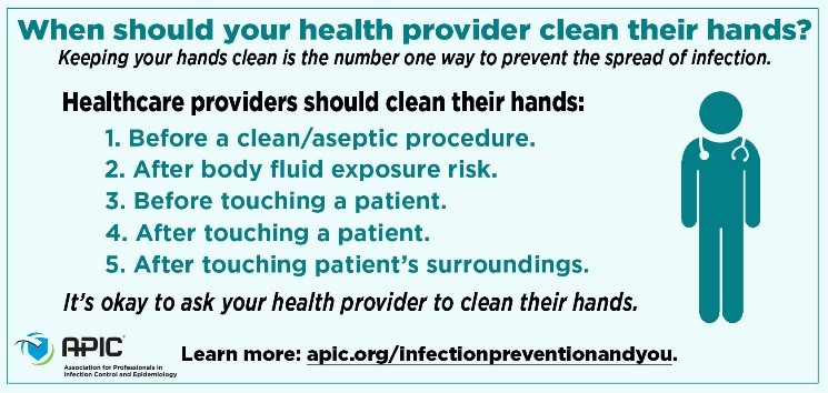 When Should Your Healthcare Provider Clean Their Hands?