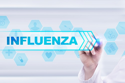 Triple Antiviral Drug Combination for Treatment of Influenza Fails to Provide Clinical Benefit