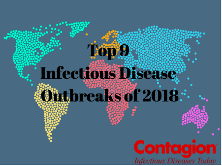 Top 9 Infectious Disease Outbreaks of 2018